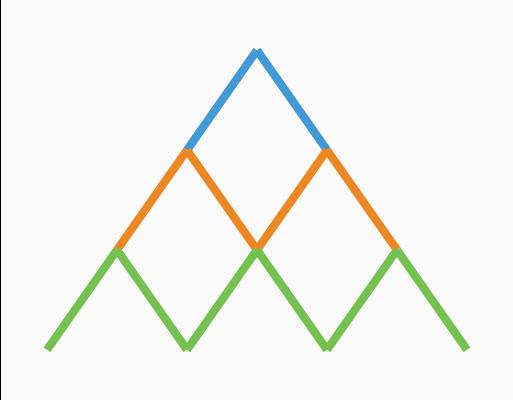 Baumdiagramm skizziert